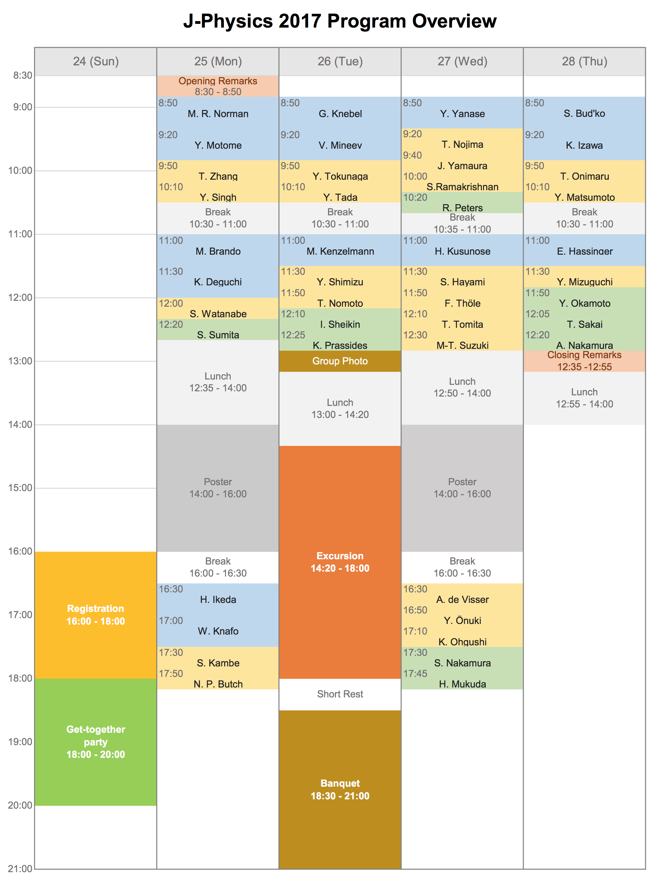 program_overview.png